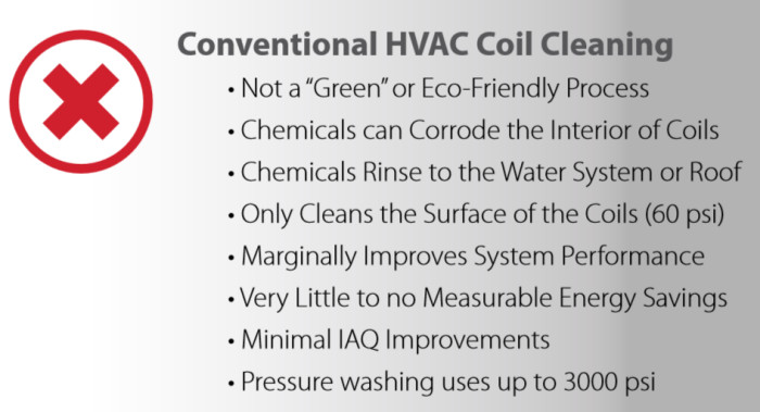 Conventional HVAC Cleaning