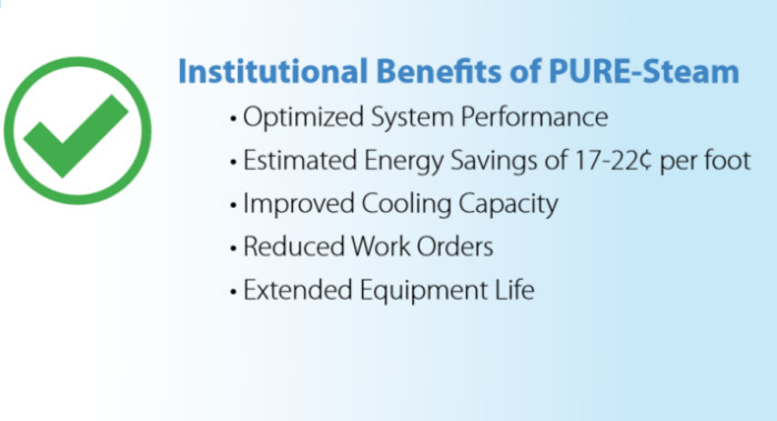 Pure Air Institutional benefits