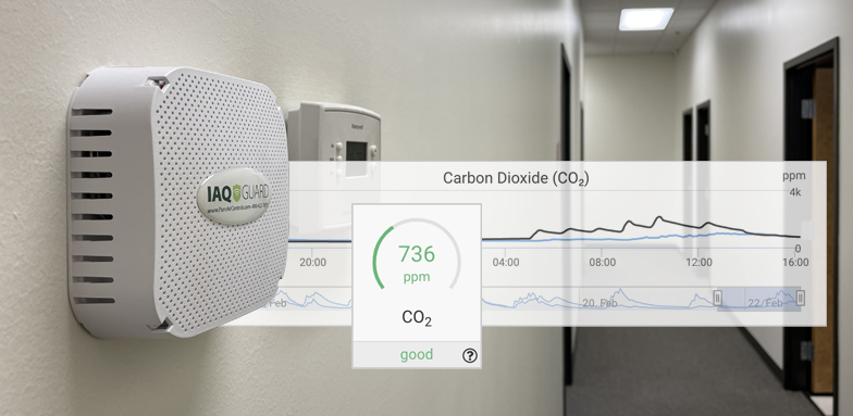 Building Carbon Dioxide and COVID-19